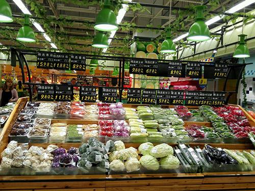 中国超市行业发展趋势有下面四点,对照一下发现很对